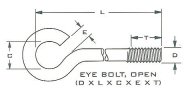 Eye Bolt, Open