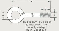 Eye Bolts Closed