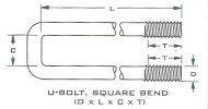 U-Bolt, Square Bend